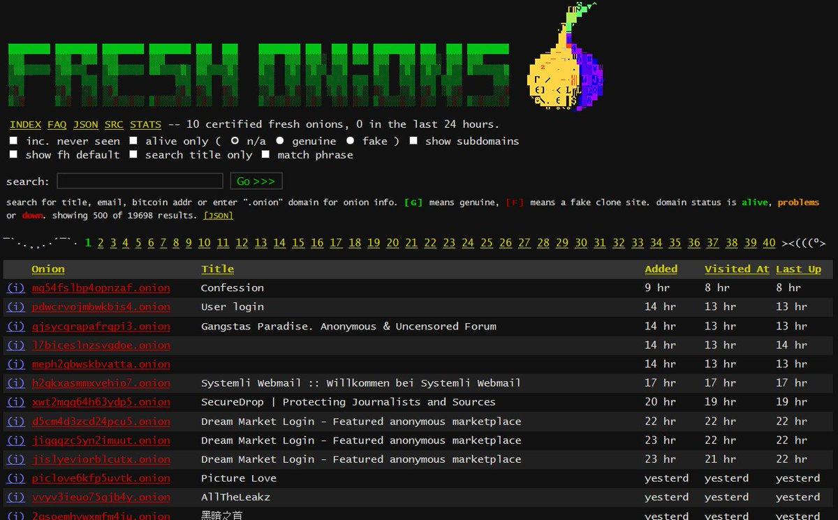 darknet onion site гирда