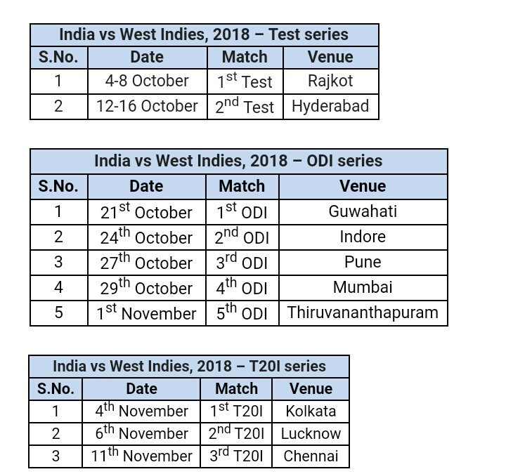India vs west indies 2nd match date