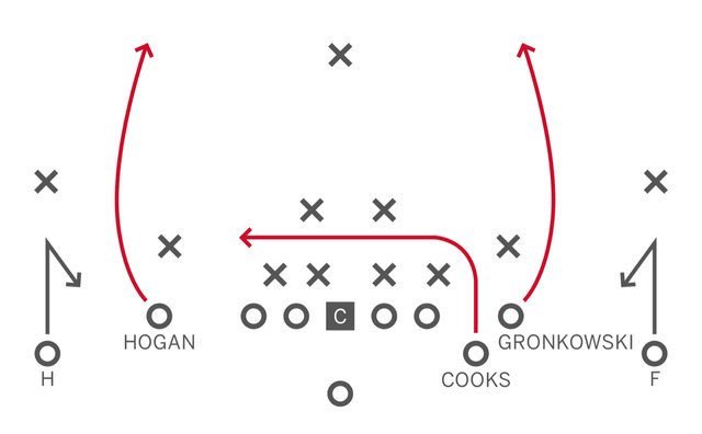 "Evan Lazar ar Twitter: ""Here's a good diagram of ""hoss y juke ..."