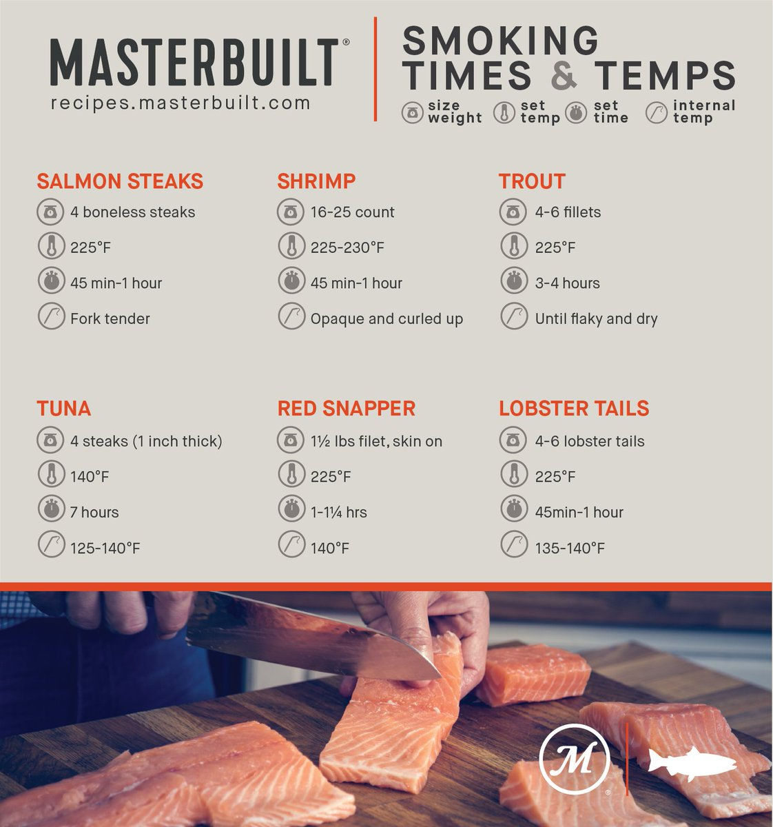 Masterbuilt V Twitter Retweet If You Love Smoked Seafood Comment