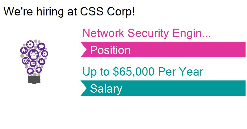 CSS Corp on Twitter:
