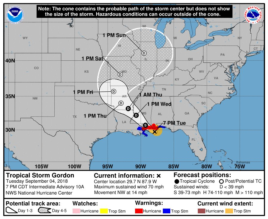 Nws Jackson Ms On Twitter 7 Pm Forecast Update For Gordon