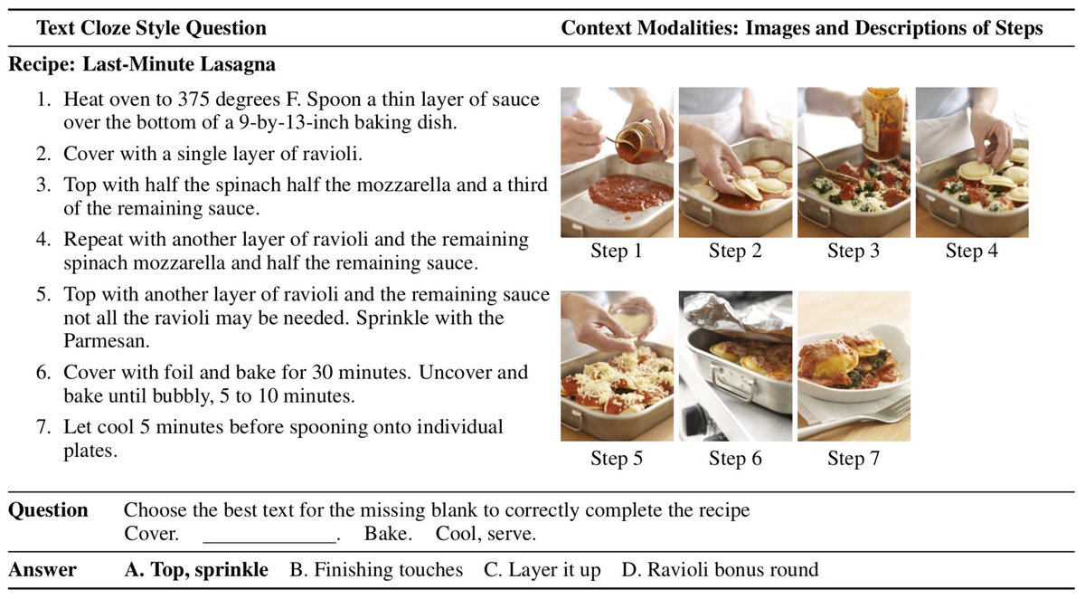 Aykut erdem on twitter were releasing recipeqa a multimodal 1 reply 2 retweets 6 likes forumfinder Image collections