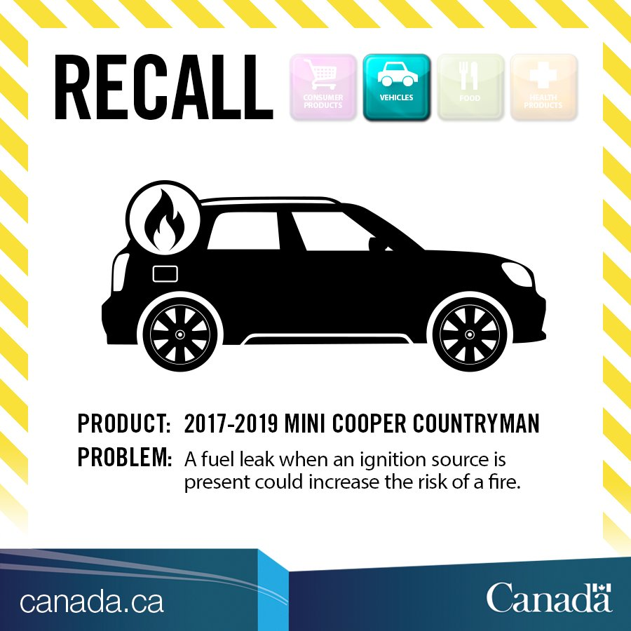 Transport Canada On Twitter Recall Mini Cooper Countryman In