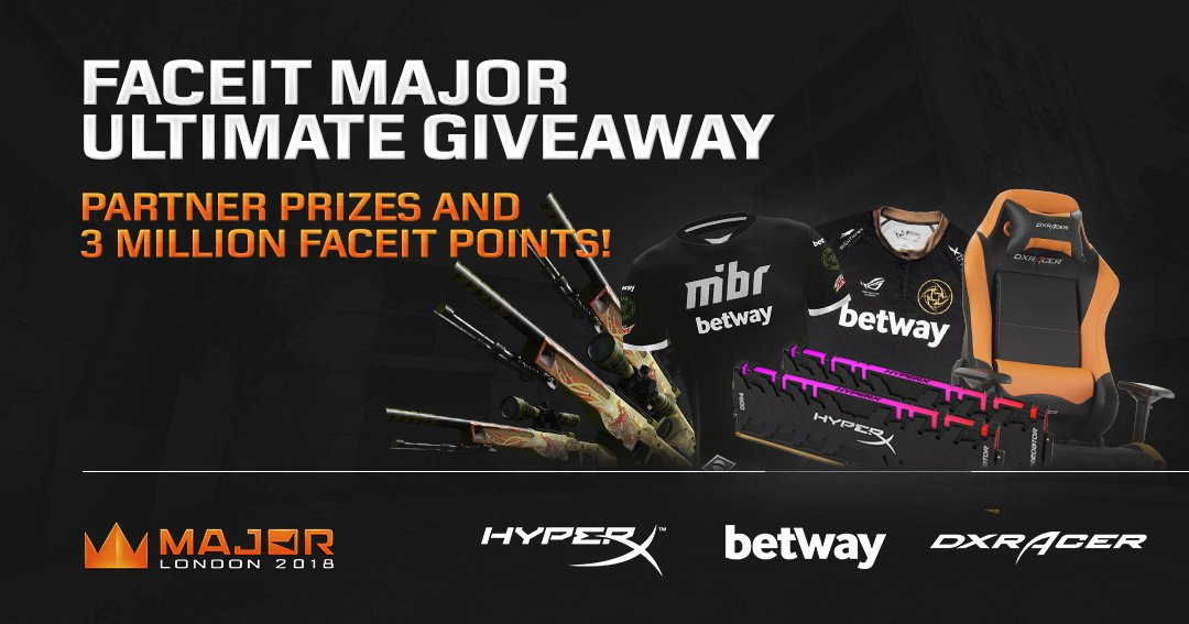 🏆 #FACEITMajor Ultimate GIVEAWAY! 🏆  👉 Retweet & like!   💰 We're giving away 3x 1,000,000 FACEIT Points, enough for 3 Dragon Lore's!  ⌨️ Also partner prizes, such as signed jerseys, peripherals, and MORE!   🚨 To enter, visit https://t.co/10iNS5oWJB 👈 https://t.co/zsnDay279i