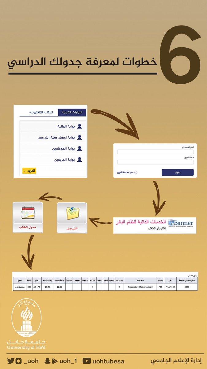 جامعة حائل On Twitter إنفوجرافيك 6 خطوات لمعرفة جدولك الدراسي في جامعة حائل الطالب أولا