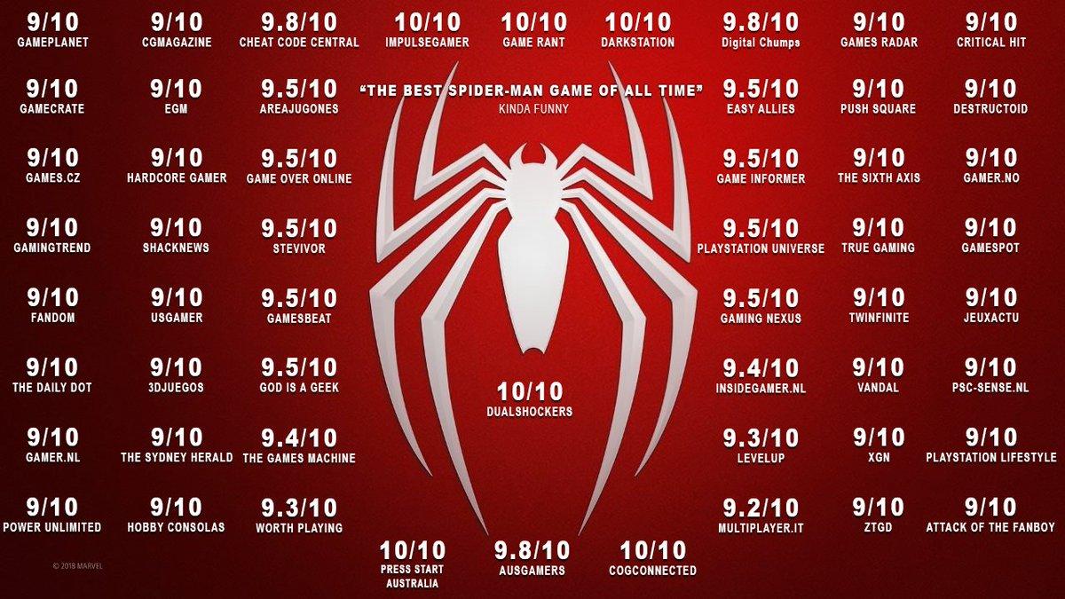 Marvels Spider Man Review Thread Resetera