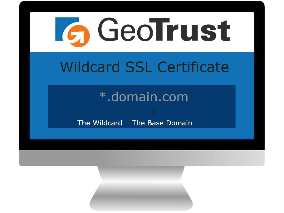 Clickssl On Twitter Secure Base Domain Its All Subdomains With