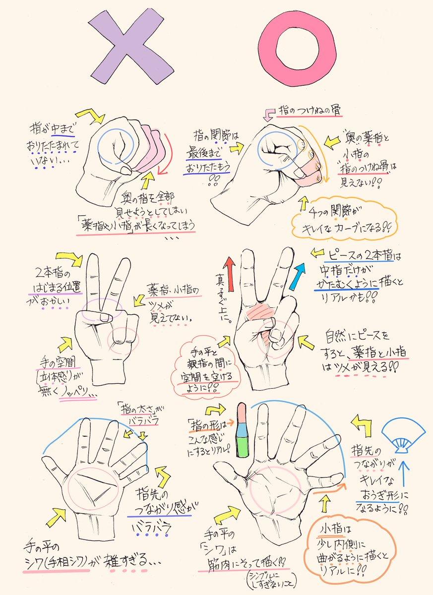 吉村拓也fanboxイラスト講座 On Twitter グーチョキパーの手の