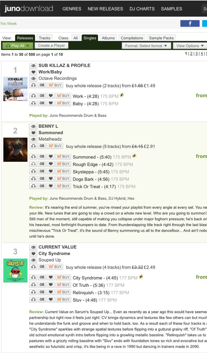 juno download drum and bass charts