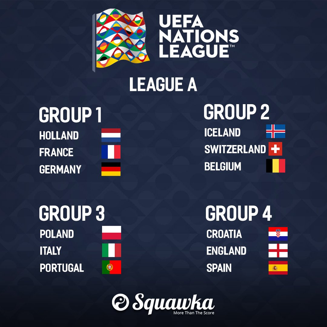 Squawka News On Twitter Explained What Exactly Is The Uefa Nation S League And How Does It Work Https T Co 7wil8iaewv