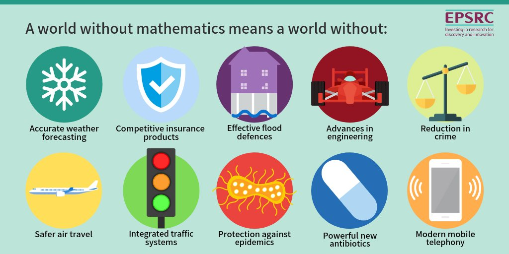 essay on world without maths A day without math the teens of 2012 thought that the world might end was their biggest issue as a teen of the twenty second century, i know how ridiculous their thoughts were of course, the world would not end a day without math specifically for you.