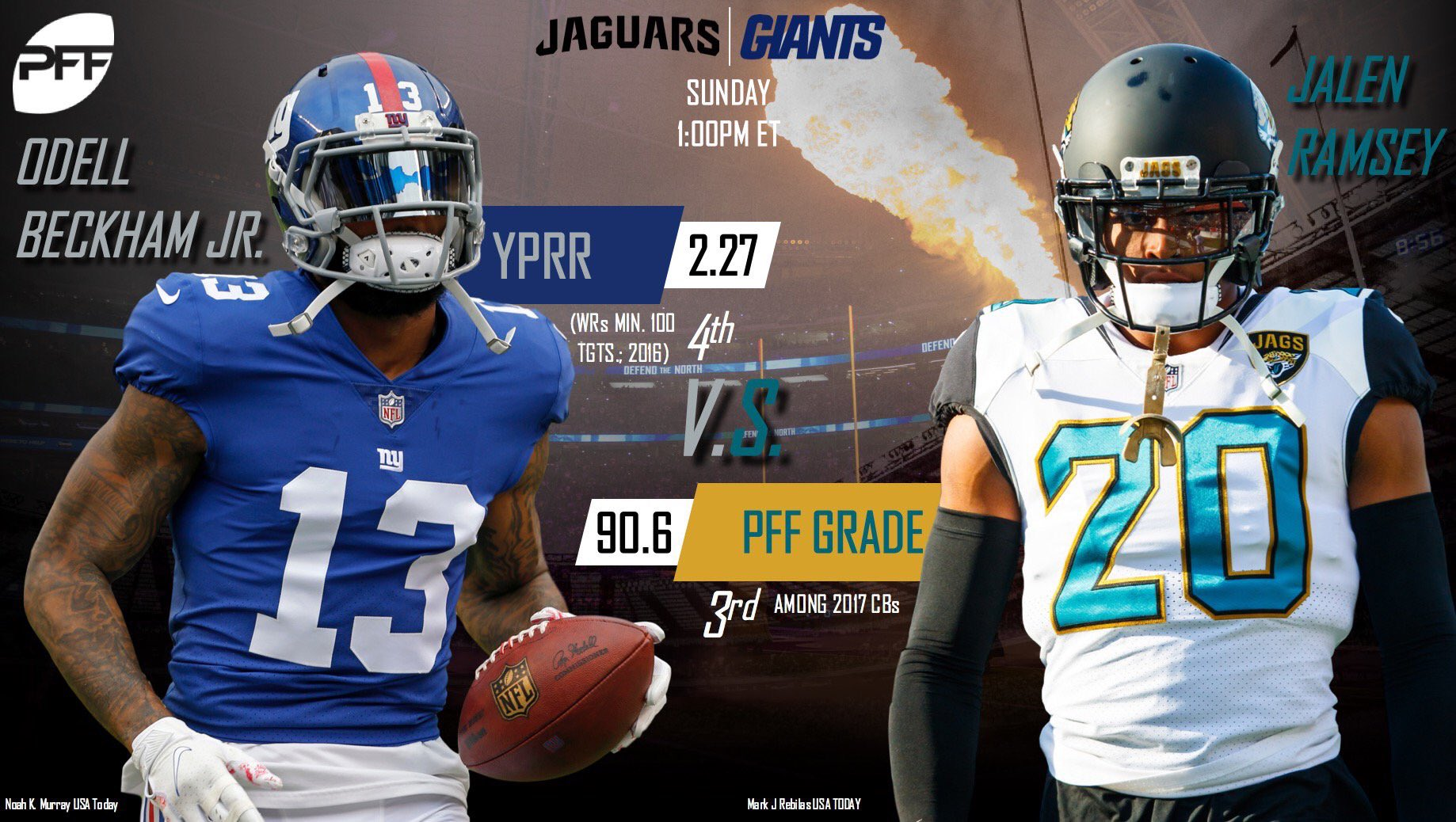 The matchup to watch week 1 #JAXvsNYG https://t.co/pNfryixAVX