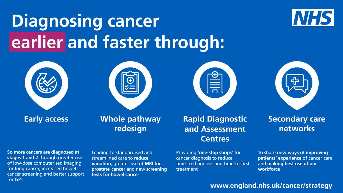 How to prevent lung cancer nhs