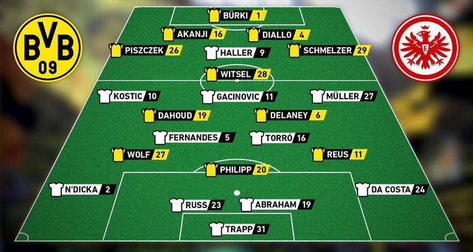 Projected lineups for tomorrow's match. Thoughts? 👀 #BVBSGE Foto