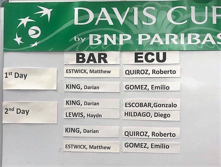 Programa de partidos de la serie de Copa Davis de Ecuador frente a Barbados