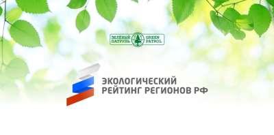 самые экологически чистые города россии 2018