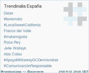 #ApoyoMilitaresyGCDemócratas acaba de convertirse en TT ocupando la 9ª posición en España #trndnl