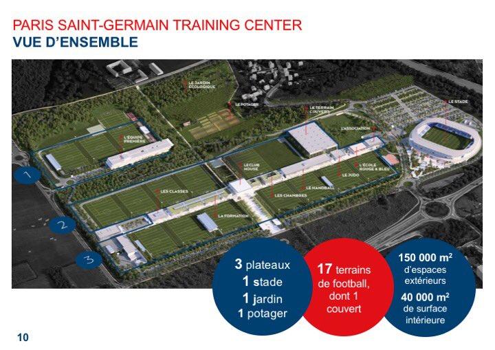 Centre d'entraînement PSG
