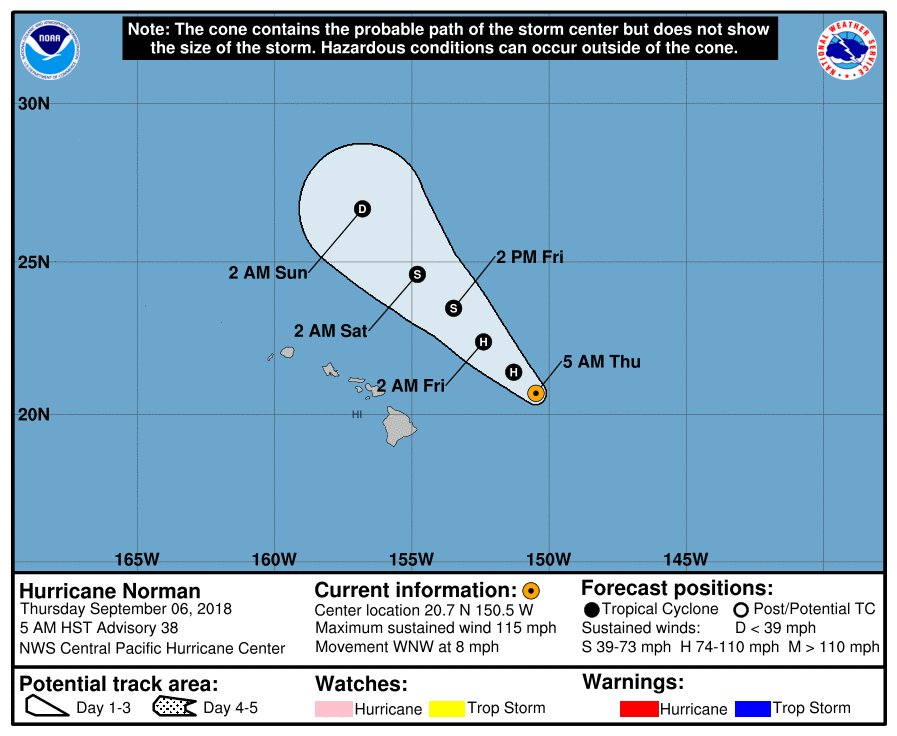 USCG Hawaii Pacific on Twitter: