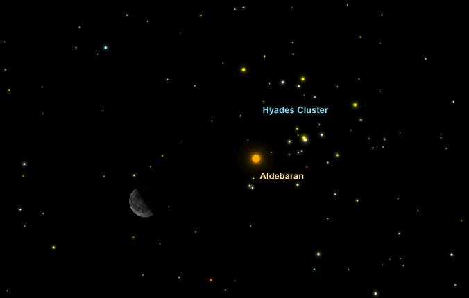 the hyades contact - 676×430