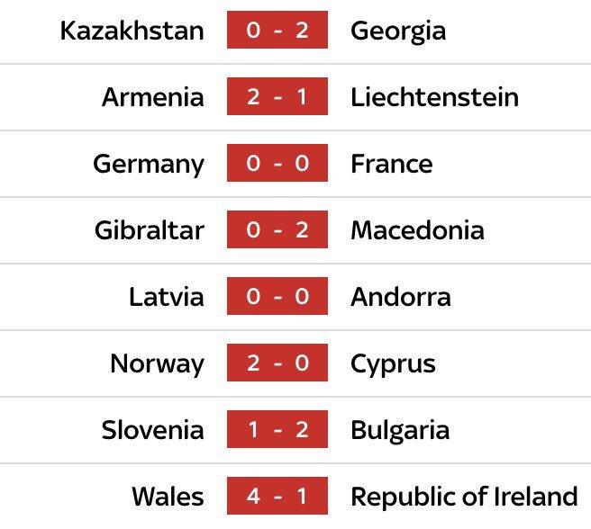 Liga de las naciones de la UEFA (6 Septiembre 2018 al 9 Junio 2019) - Página 2 DmcOBe9XsAYg_ce?format=jpg
