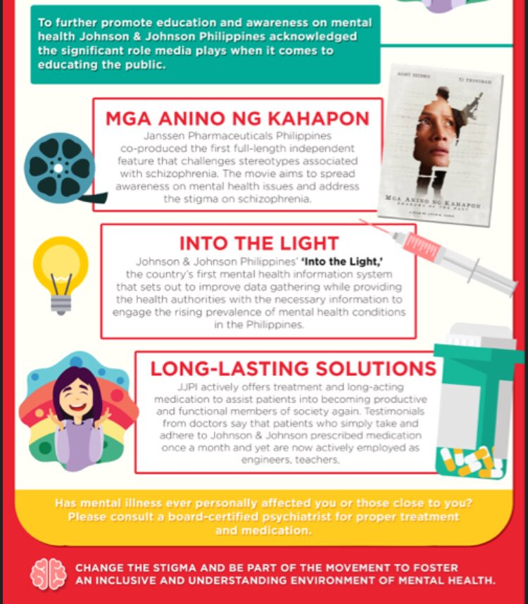 Silakbo Ph On Twitter Stopping The Stigma An Infographic About