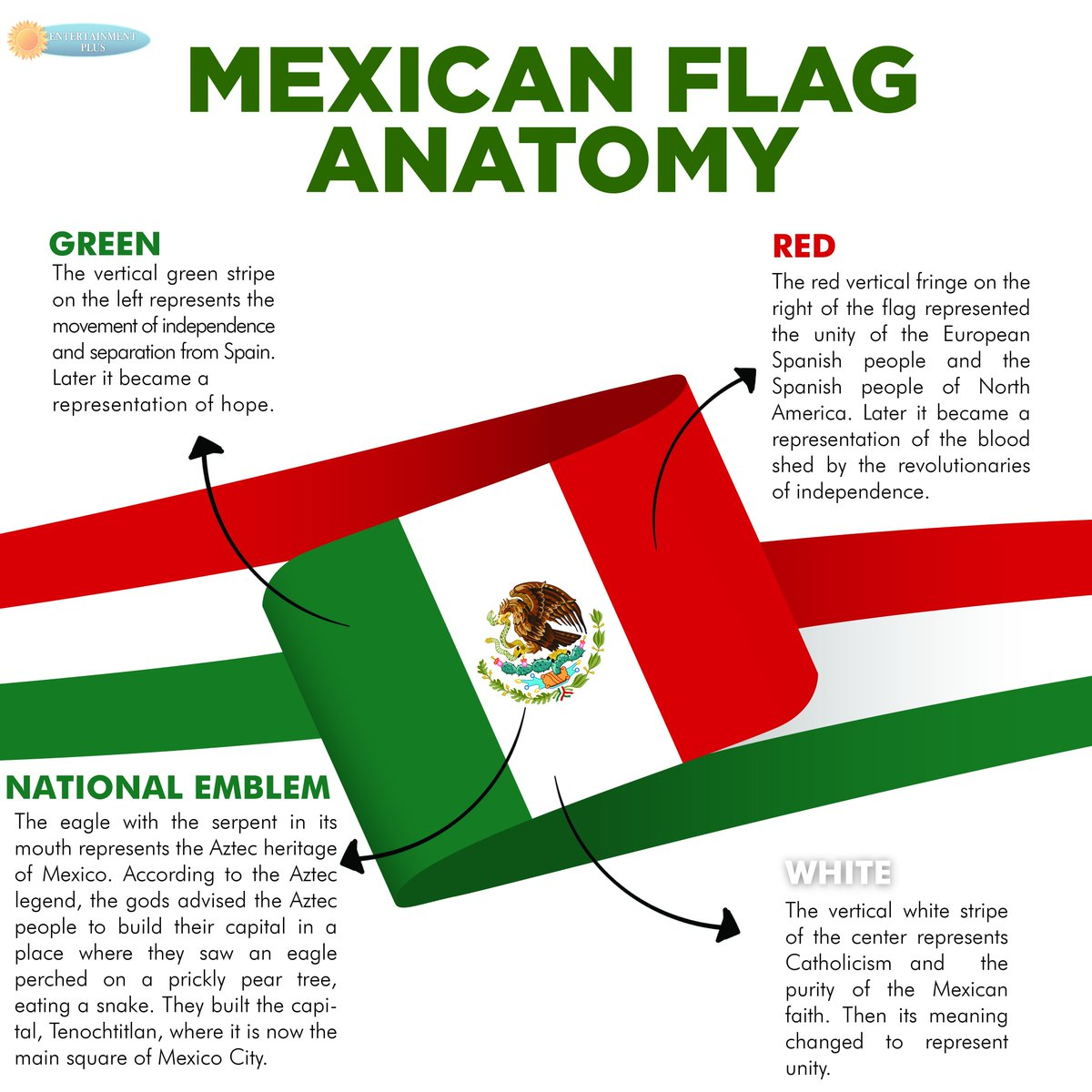 Entertainment Plus On Twitter The Mexicanmonth Has