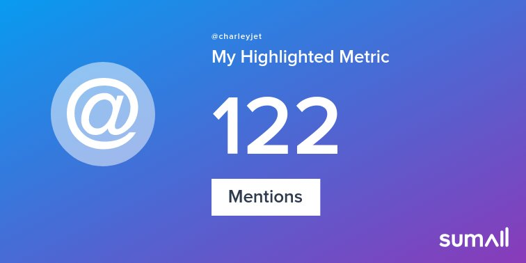 My week on Twitter 🎉: 122 Mentions. See yours with https://t.co/z0OiOqAO9u https://t.co/75QGBvi7tQ