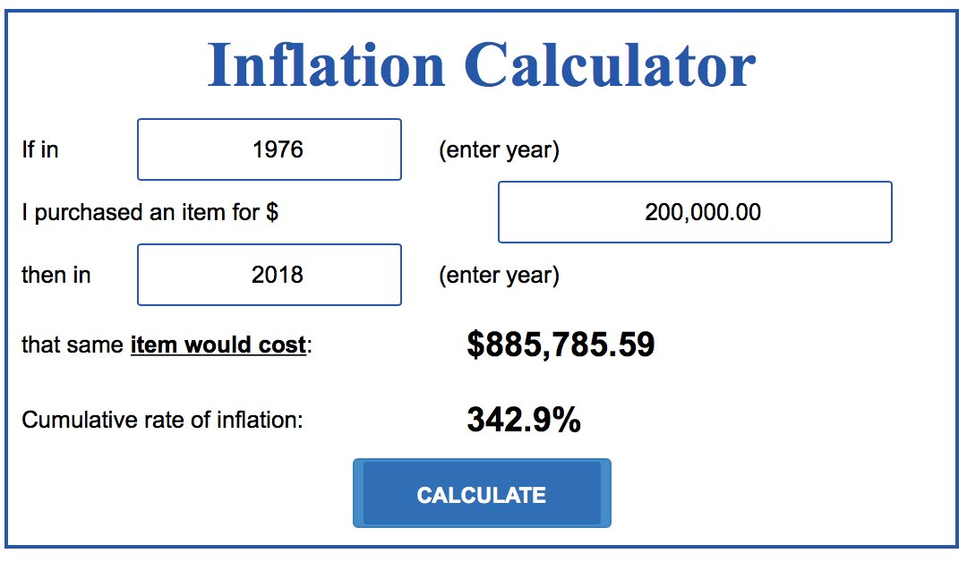 Adjusted For Inflation That Seed Round Is 886k Today The Pre Money On 1 8mpic Twitter Owmzvgwuvt
