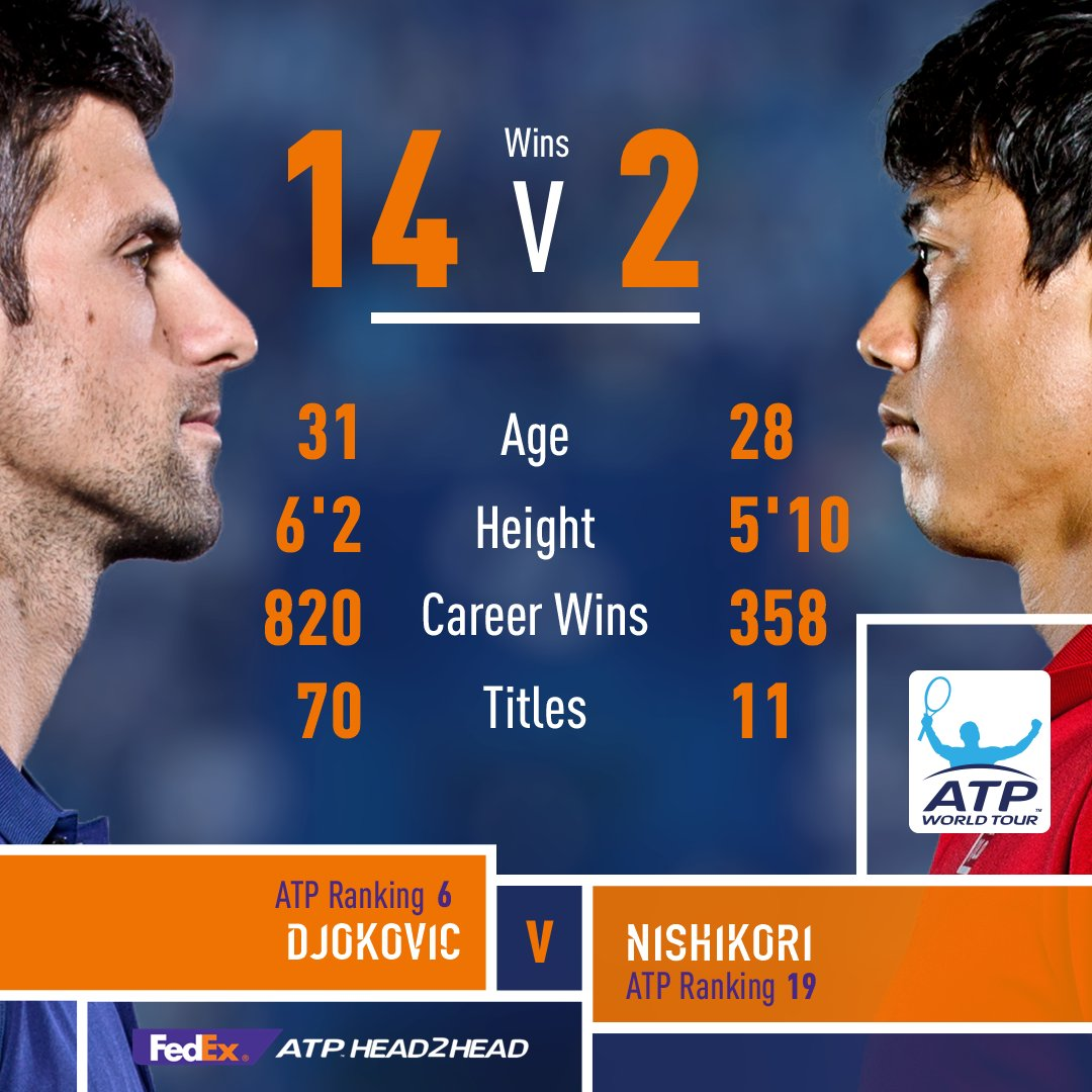 A finals spot beckons at the @usopen    Who will prevail?��   @DjokerNole v @keinishikori https://t.co/HNvWVeJGaS