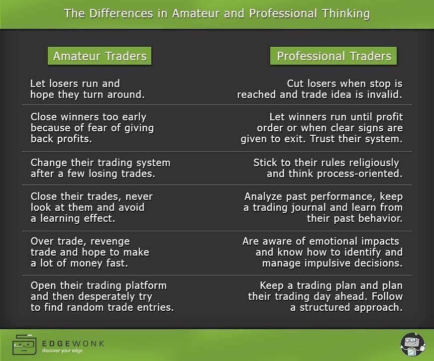 differences-in-amateur-and-professional-acting-clarity-nacked