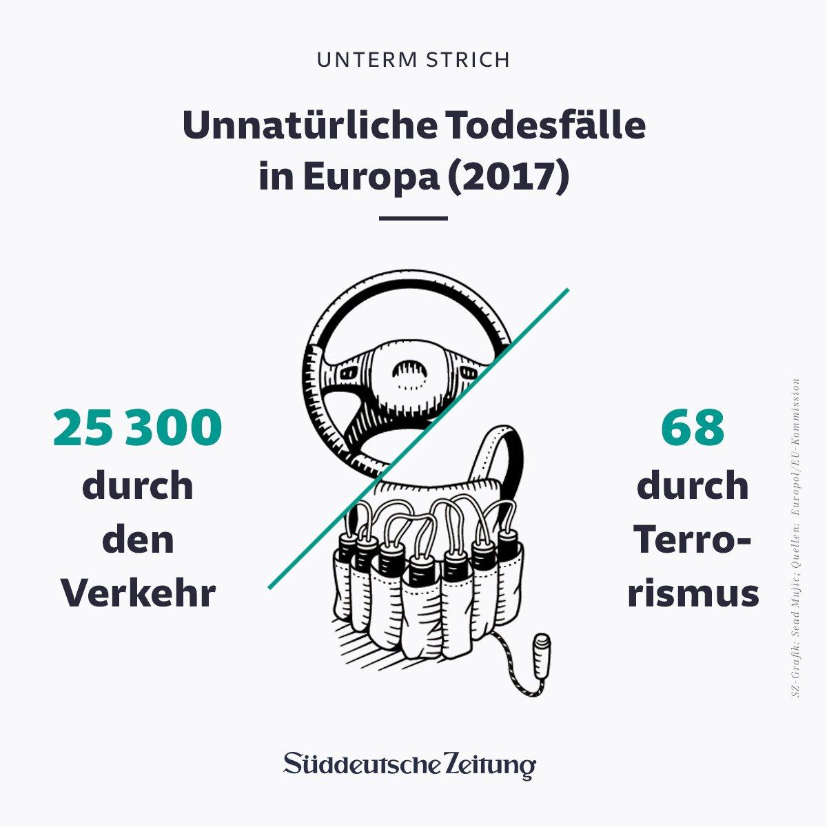 #UntermStrich