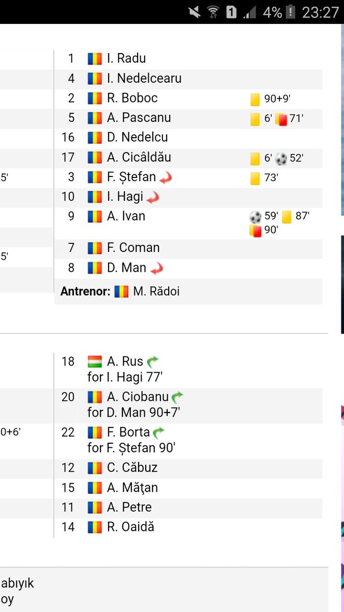 Emanuel Rou On Twitter Epic Game For Romania U21 Down To 9 Men