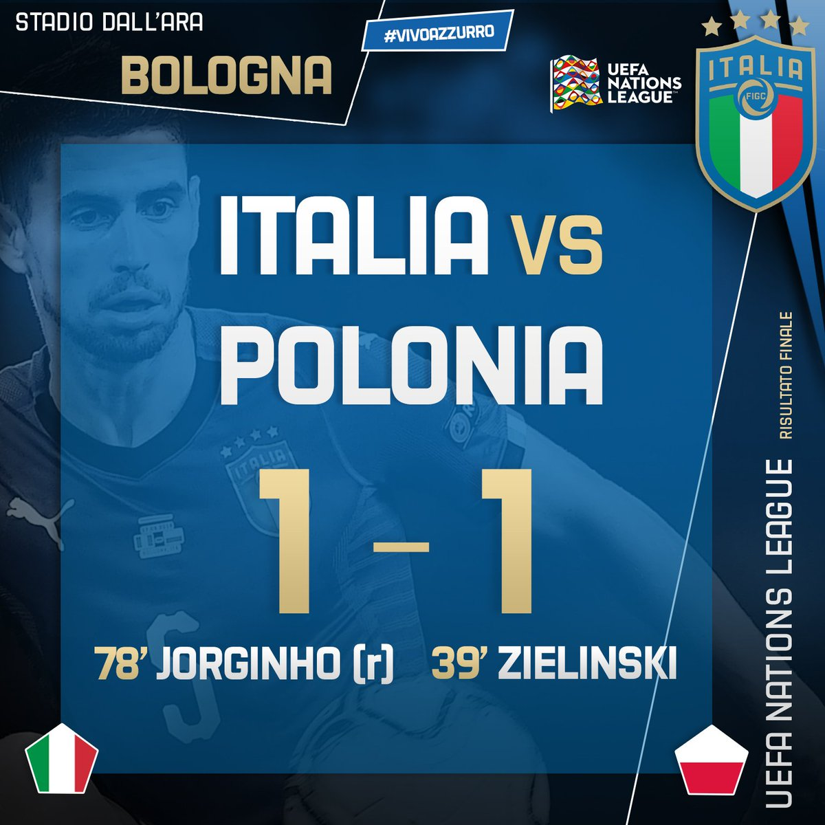 Italie-Pologne