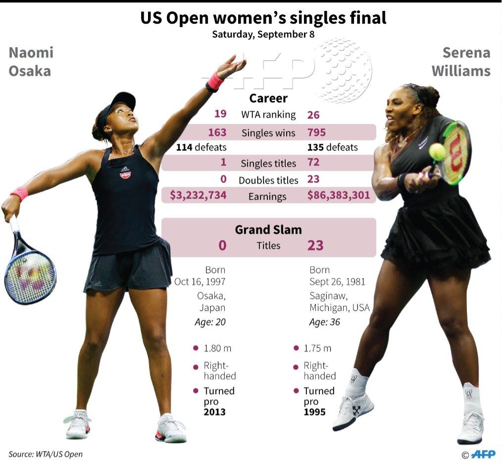 womens singles rankings released - 1014×942