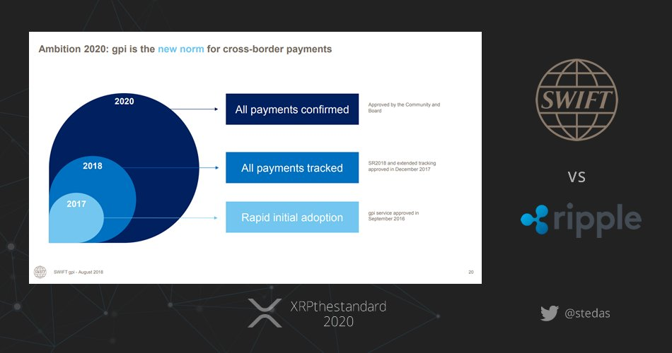 Ripple Xrp Price 2020 Crypto Xrp Swift – Suzanne Veenendaal