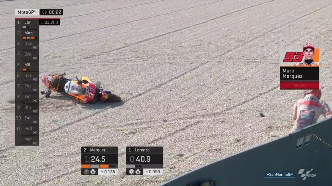 Marc Marquez terjatuh saat menjalani sesi kualifikasi MotoGP San Marino 2018, Sabtu (8/9/2018).