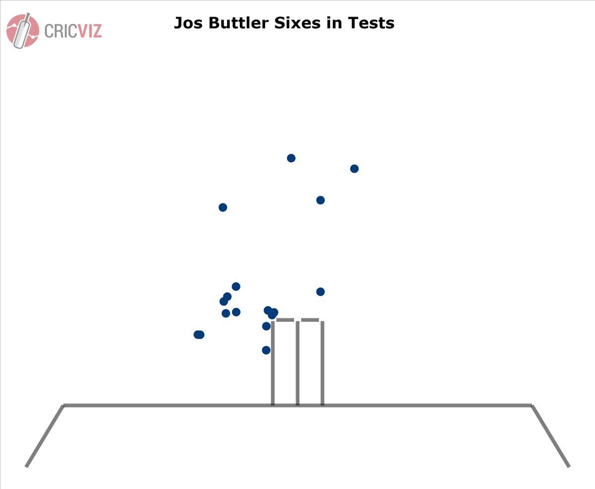 The Cricket Prof.'s photo on Jos Buttler