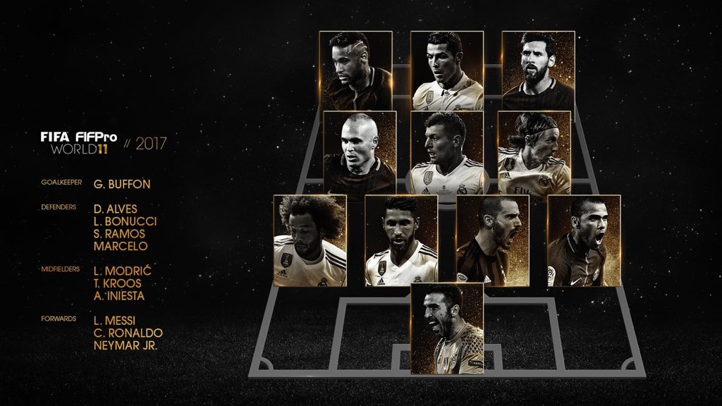 Image result for FIFPro Xi 2017