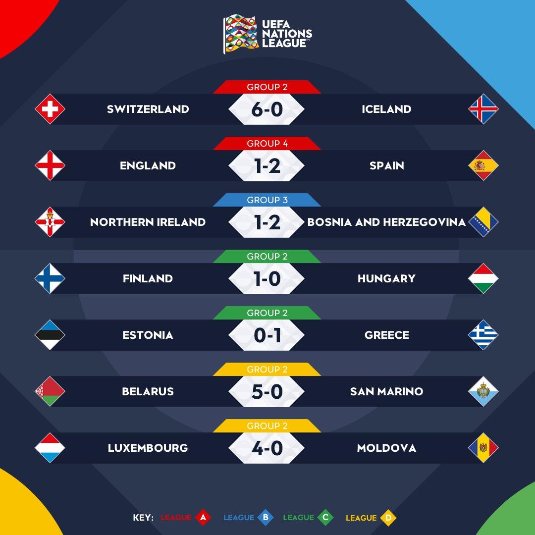 Liga de las naciones de la UEFA (6 Septiembre 2018 al 9 Junio 2019) - Página 3 Dmma3X9WwAAjjdq?format=jpg