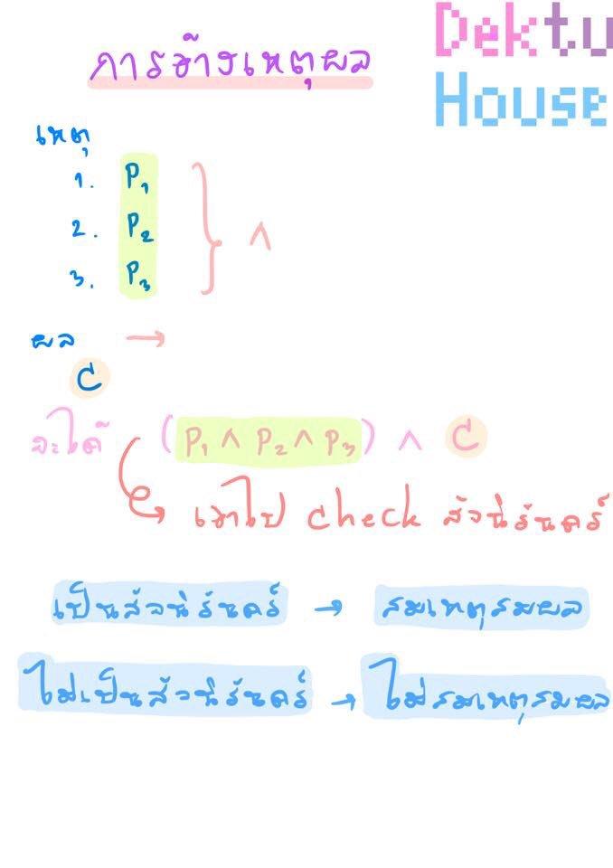 เรื่อง... การอ้างเหตุผล [ตรรกศาสตร์] คณิตศาสตร์ ม.4 เทอม1 (เล่ม1)  #การอ้างเหตุผล #ตรรกศาสตร์ #สัจนิรันดร์  #สรุปคณิต #สรุปเลข #ติวเลข #ติวคณิต #สอนคณิต #สอนเลข #สอนโจทย์เลข #คณิตศาสตร์ #dektuhouse https://t.co/v9PCVKE0xw