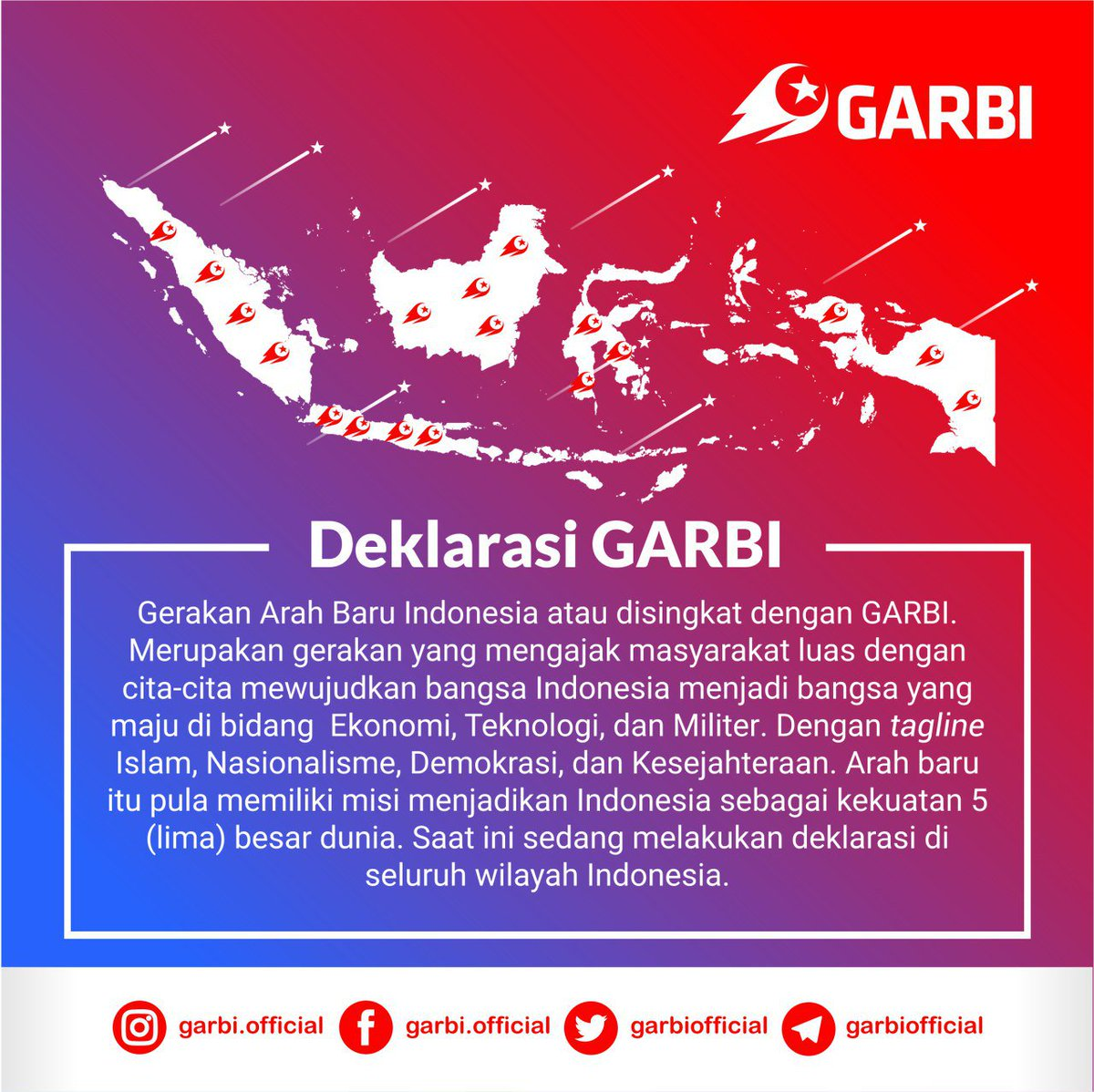 Arah Baru Indonesia On Twitter Bergerak Karena Cinta Perbedaan