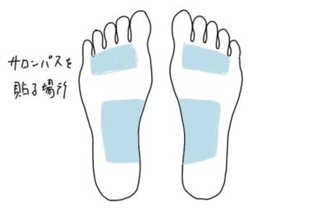 裏 湿布 の 足