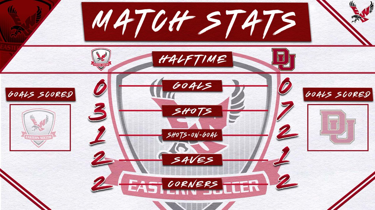EWU Soccer on Twitter: