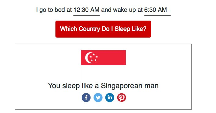 "test Twitter Media - Reading this interesting article 'Find Out What Country You Sleep Like"" by https://t.co/pyaTa0CDyw here – https://t.co/WUmX3nCsu9It lists average sleep patterns of Men & Women separately for 20 countries. Here are few interesting finds from the article - https://t.co/MHgG6WFnvT https://t.co/Vrpbv0w44o"