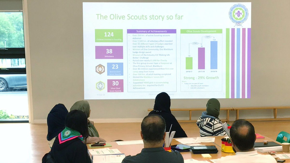 The Olive School Blackburn Bburn Twitter