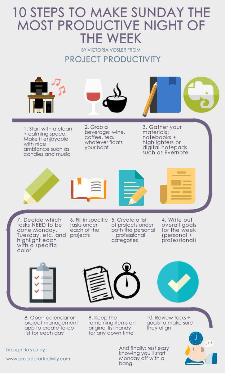 accomplishing goals essay tips