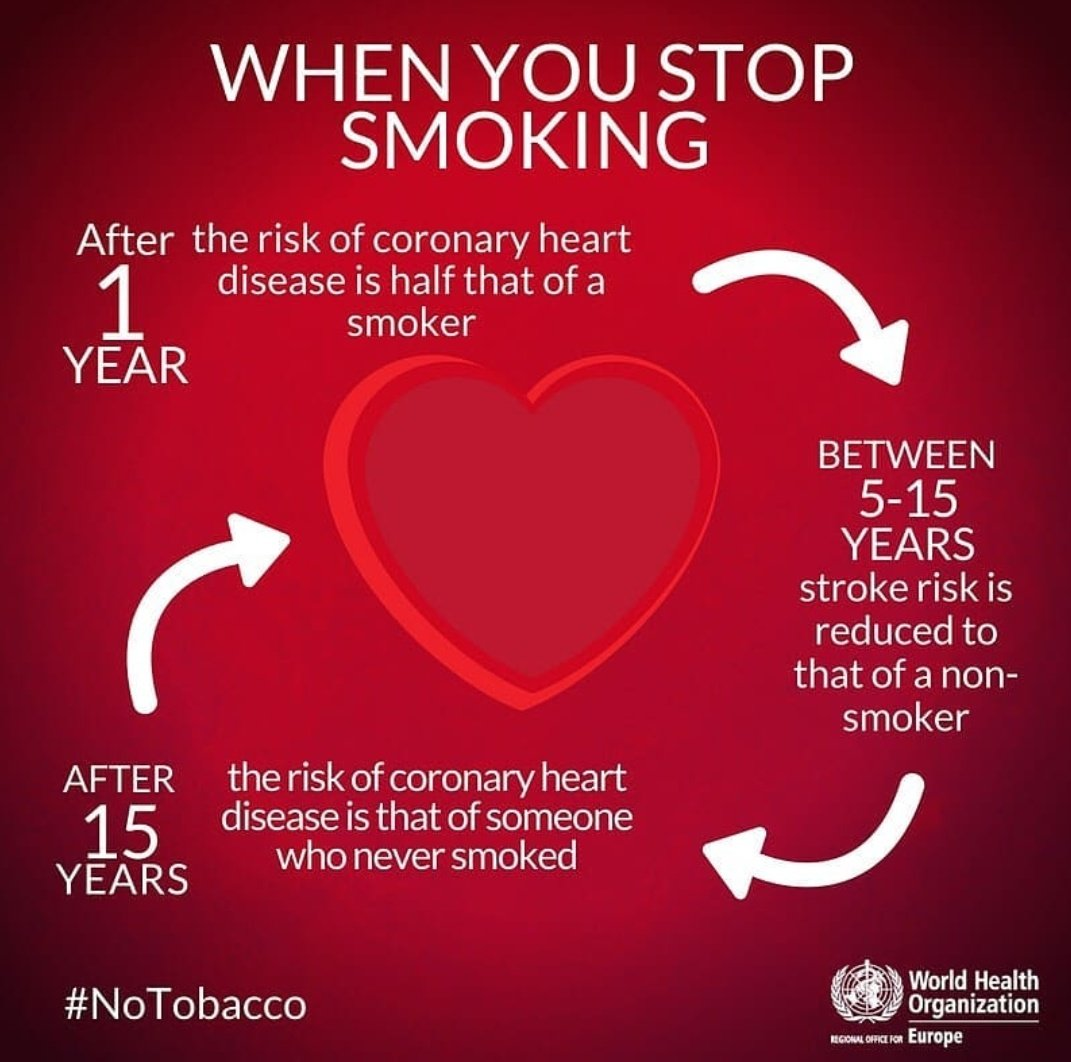 Aproko Doctor On Twitter This Is In Relation To Heart Disease Not In Lung Diseases The Lungs Are Not As Forgiving As The Heart Https T Co A0gntfme83