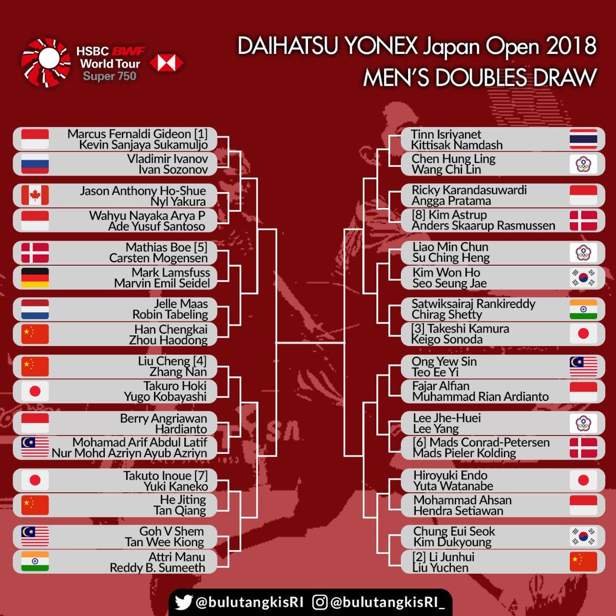 Drwaing sektor ganda putra Badminton Japan Open 2018.